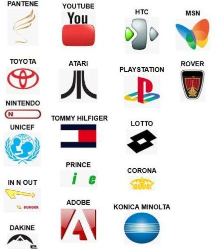 lösung logo quiz 2