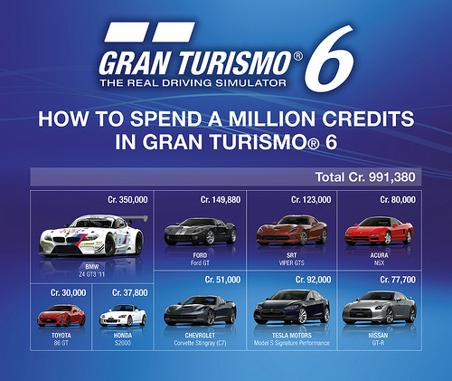 GT 6 credits pic