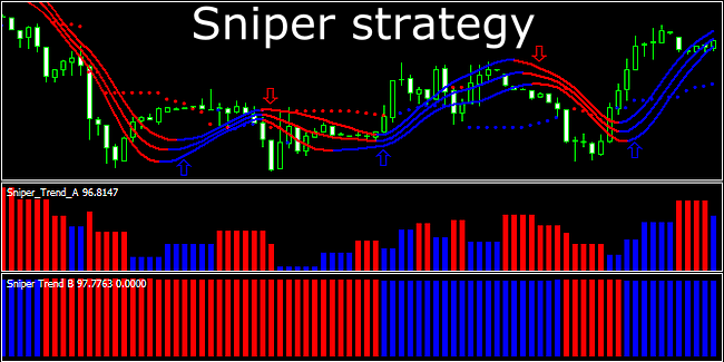 Binary option sniper